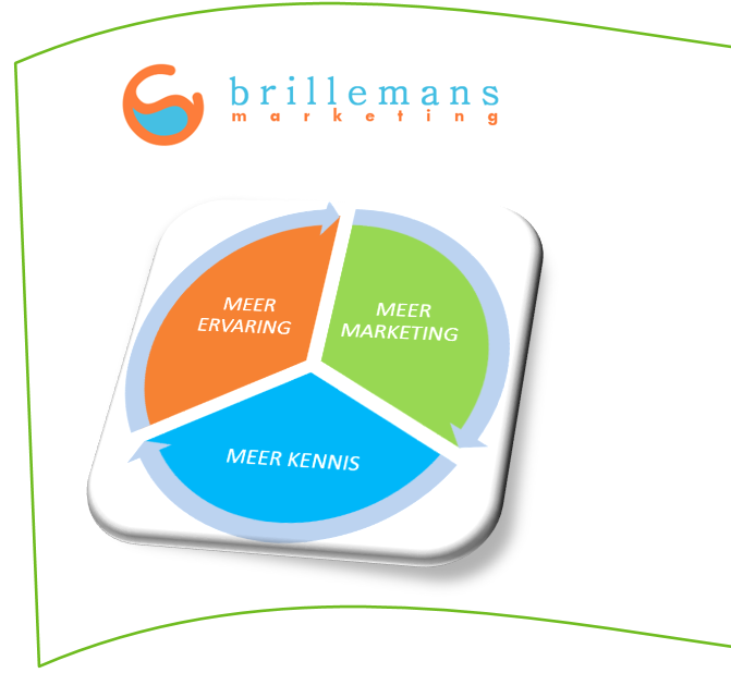 ervaring-kennis-marketing-sport