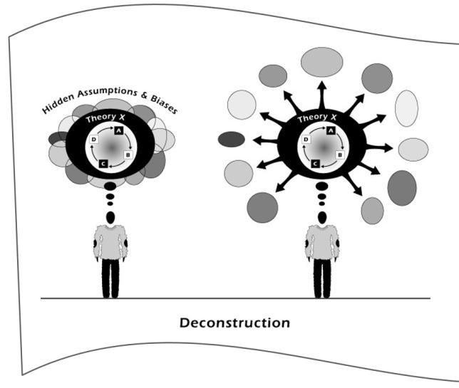analyse-aannames-vooroordelen-paradigma-sport